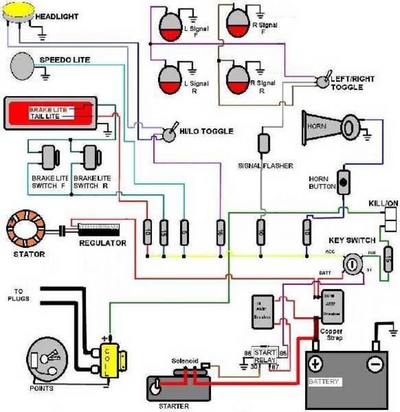 Bobber Motorcycle Wiring Diagram   Menhavestyle1