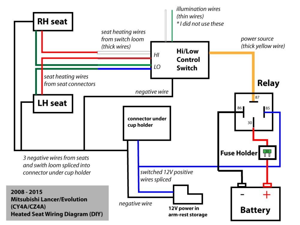 medium resolution of bmw wiring diagram electric seats wiring diagrams source rh 17 19 3 ludwiglab de 2011 bmw