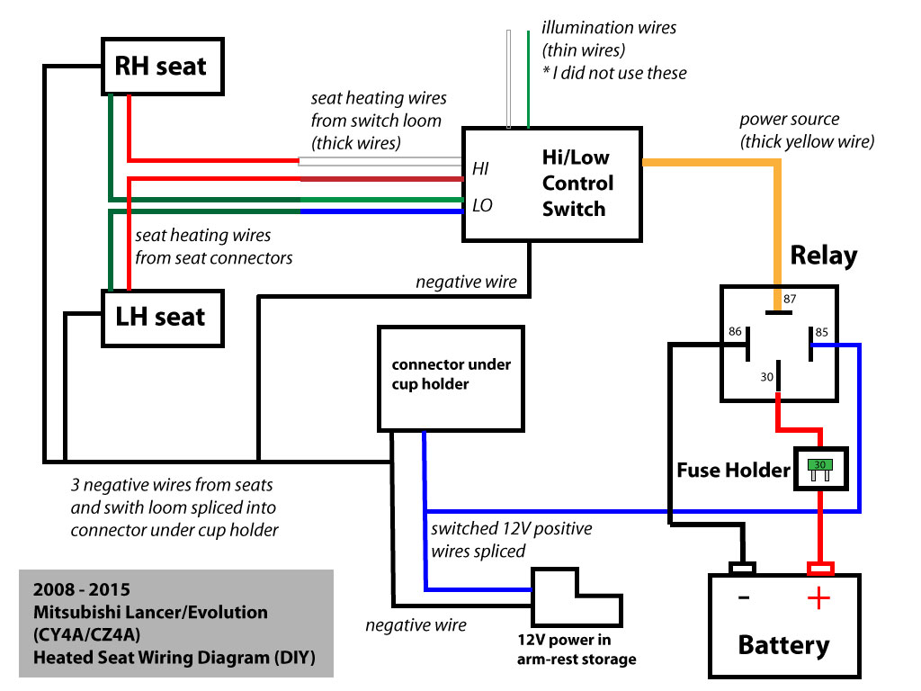 hight resolution of bmw wiring diagram electric seats wiring diagrams source rh 17 19 3 ludwiglab de 2011 bmw