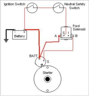 starter solenoid circuit  Club Cobra