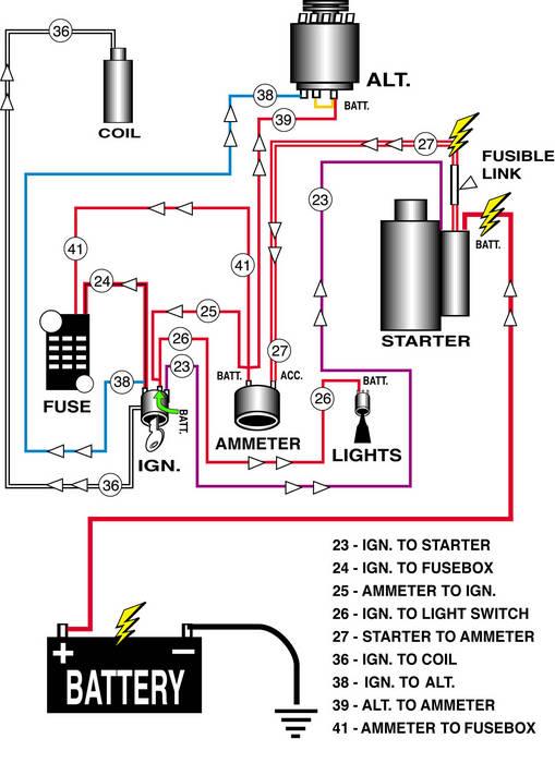 polaris scrambler 500 wiring diagram polaris wiring schematic elsavadorla