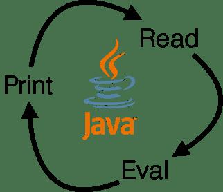 Nueve nuevas funcionalidades en JDK 9 – Parte 2