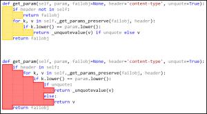 Python Métricas de Código