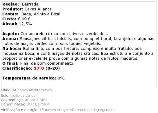 apreciacao Espumante Aliança Reserva Bairrada Bruto 2011