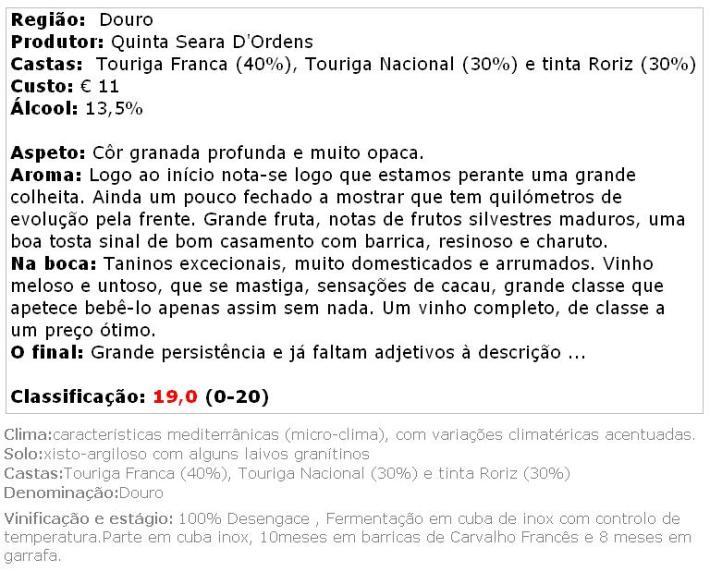 apreciacao Quinta Seara D'Ordens Reserva Tinto 2011
