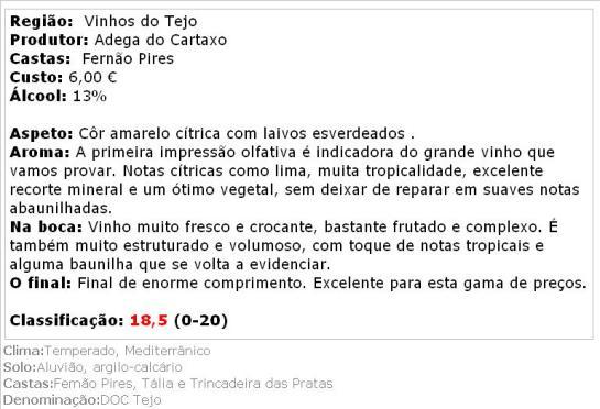 apreciacao Bridão Reserva Branco 2012