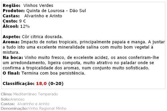 apreciacao Quinta de Lourosa Alvarinho Arinto Branco 2011