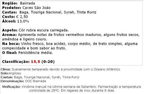 apreciacao Frei João Tinto 2011