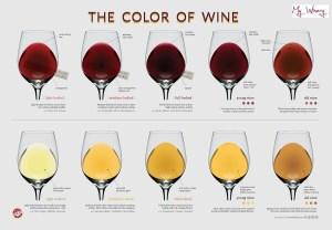 cor do vinho