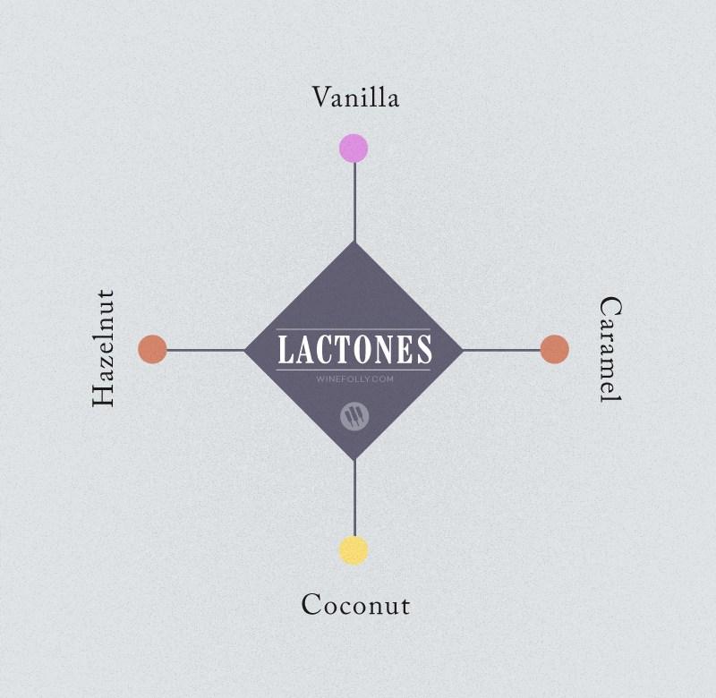 Lactones