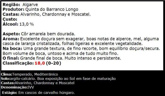 apreciacao KO Colheita Tardia Quinta do Barranco Longo