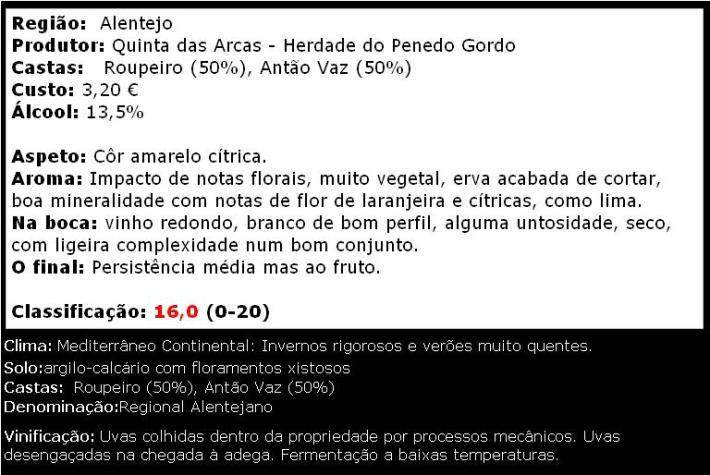 apreciacao Penedo Gordo Branco 2014