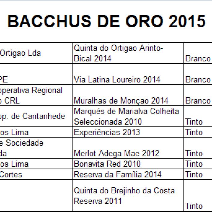 BACCHUS DE ORO 2015