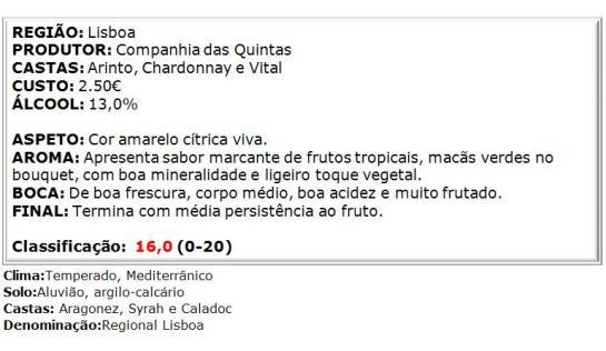 apreciacao Quinta de Pancas Branco 2013