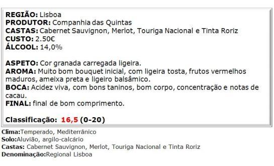 apreciacao Quinta de Pancas Tinto 2013
