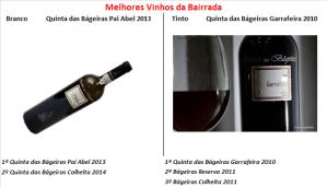 MELHORES DA BAIRRADA