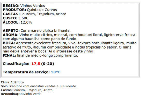 apreciacao Curvos Superior Branco 2014