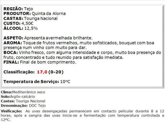 apreciacao Quinta da Alorna Rosé 2013