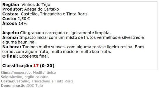 apreciacao 79013_Vinho_Bridao_Classico_Tinto_750_ml