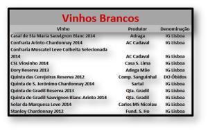 MO VINHOS BRANCOS