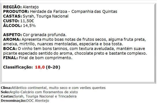 apreciacao Herdade da Farizoa Reserva Tinto 2012