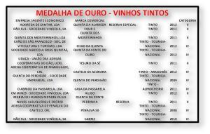 MEDALHA DE OURO - VINHOS TINTOS