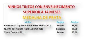 7 VTCES14M