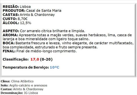 apreciacao Casal Sta Maria Arinto & Chardonnay Branco 2011