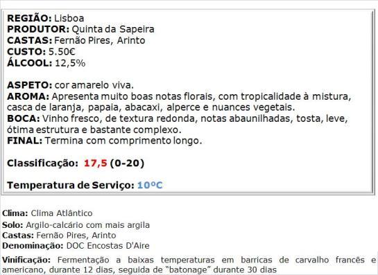 apreciacao Quinta da Sapeira DOC Encostas D'Aire Branco 2013