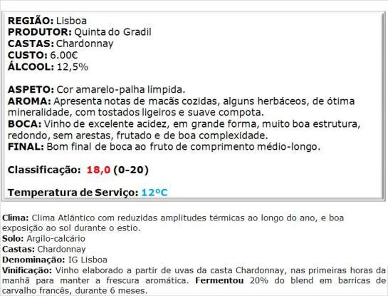 apreciacao Quinta do Gradil Chardonnay Branco 2014