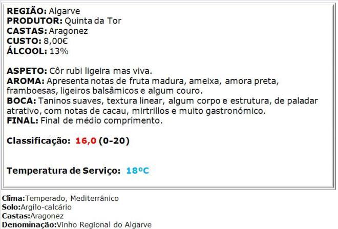 apreciacao Quinta da Tor Aragonez Tinto 2013