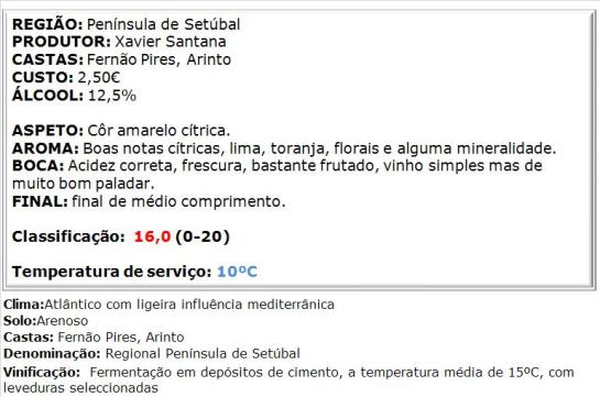 apreciacao SIVIPA Terras do Sado Branco 2014