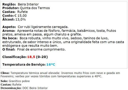 apreciacao Quinta dos Termos Talhão da Serra Reserva Tinto 2013