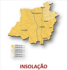 INSOLACAO
