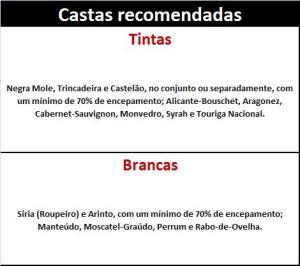 DO PORTIMÃO Castas recomendadas