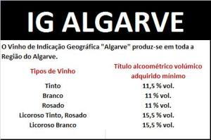 IG ALGARVE