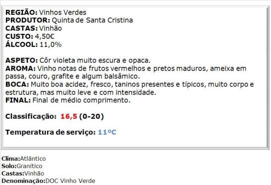apreciacao Quinta de Santa Cristina Tinto 2013
