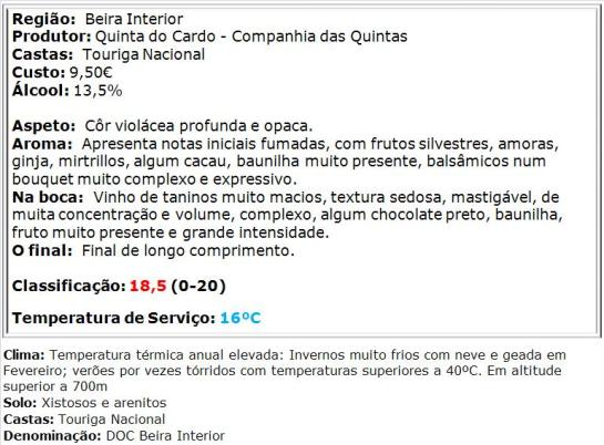 apreciacao Quinta do Cardo Reserva Tinto 2012