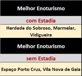 ENOTURISMO
