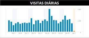 VISITAS DIÁRIAS