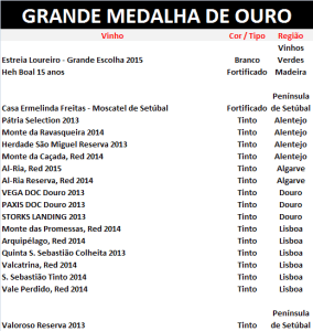GRANDE MEDALHA DE OURO