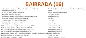MP BAIRRADA