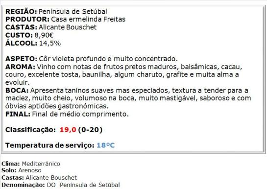 apreciacao Ermelinda Freitas Alicante Bouschet Reserva Tinto 2013