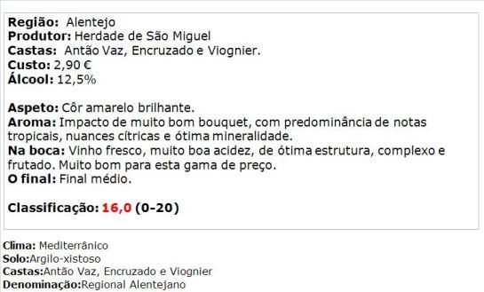 apreciacao Montinho São Miguel Branco 2014