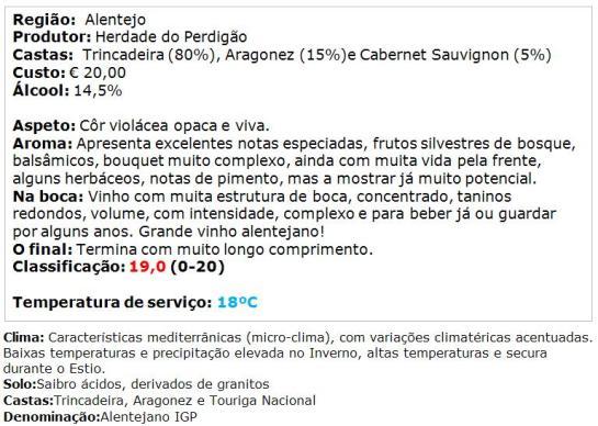 apreciacao Herdade do Perdigão Reserva Tinto 2013