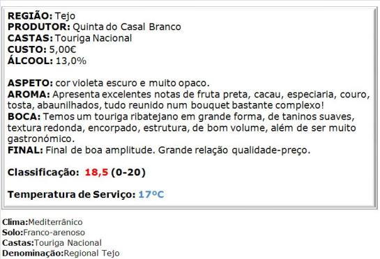 apreciacao Quinta do Casal Branco Ftouriga Nacional 2013
