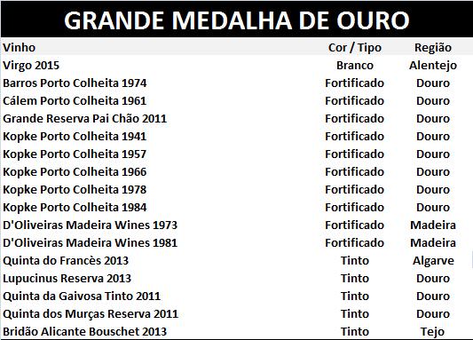 GRANDE OURO