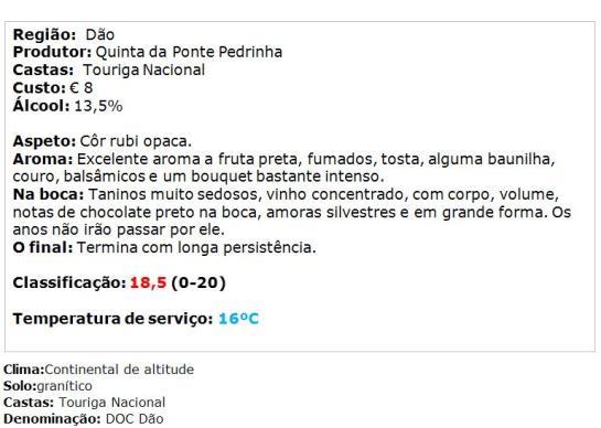 apreciacao Quinta da Ponte Pedrinha Topuriga Nacional Tinto 2012
