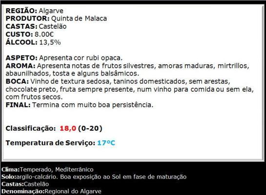 apreciacao Malaca Castelão Tinto 2014