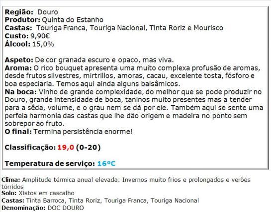 apreciacao Quinta do Estanho Reserva Tinto 2011